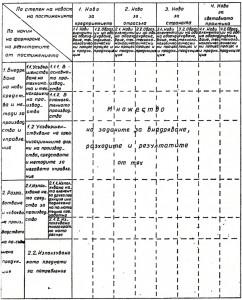 ikonomichesjka-misal-4-1980-5